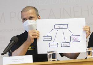 Policajný šéf Kovařík končí vo funkcii a odchádza do civilu